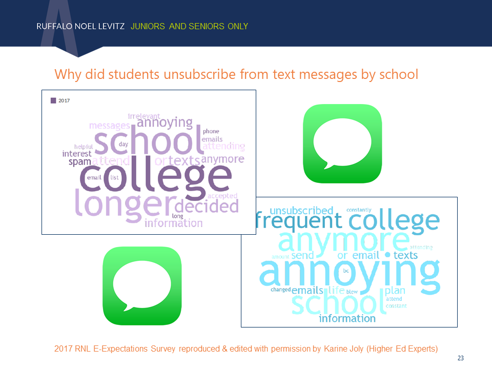 Reasons to unsubscribe from college text messages - students
